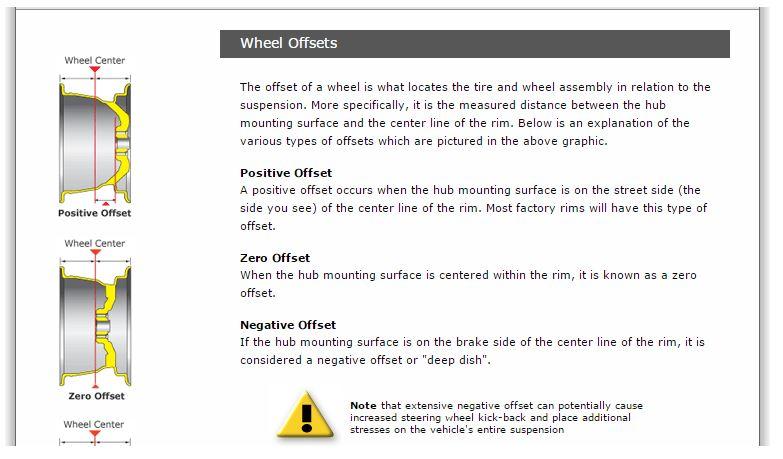 Wheeloffsetdefinition.jpg